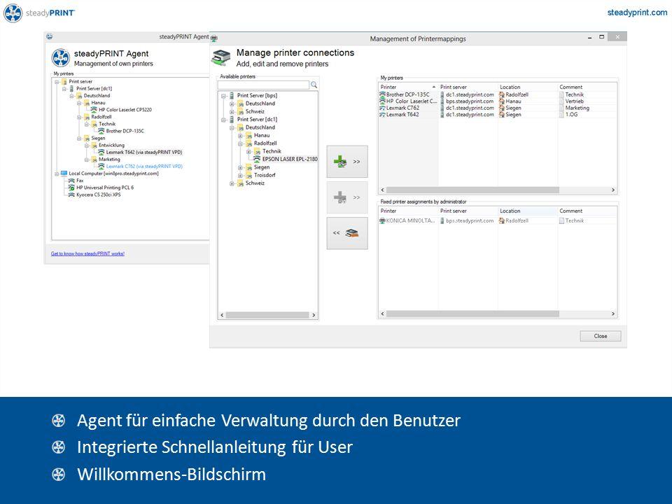 Sp-agent-001, 002 002 Agent für einfache Verwaltung durch den Benutzer Integrierte Schnellanleitung für User Willkommens-Bildschirm