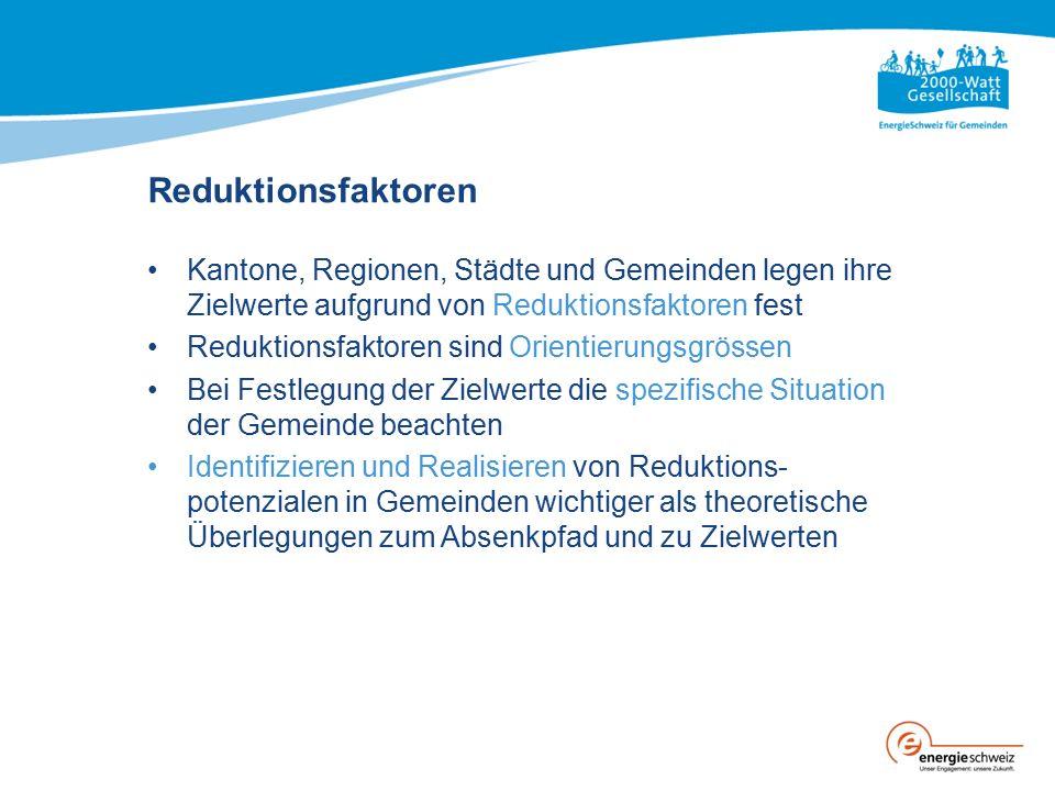 Reduktionsfaktoren Kantone, Regionen, Städte und Gemeinden legen ihre Zielwerte aufgrund von Reduktionsfaktoren fest Reduktionsfaktoren sind Orientier