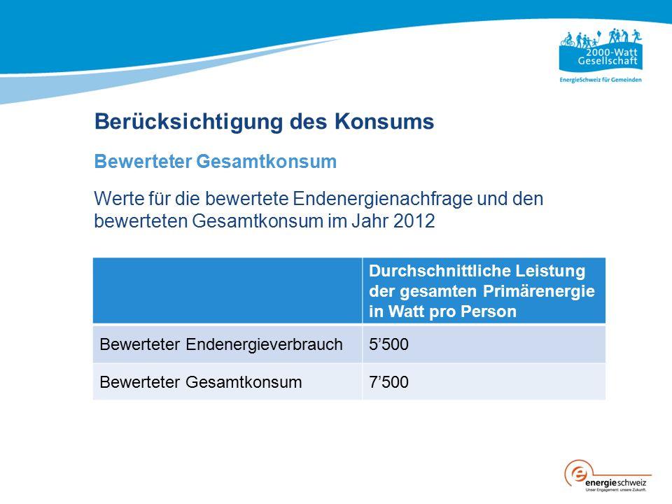 Berücksichtigung des Konsums Bewerteter Gesamtkonsum Werte für die bewertete Endenergienachfrage und den bewerteten Gesamtkonsum im Jahr 2012 Durchsch