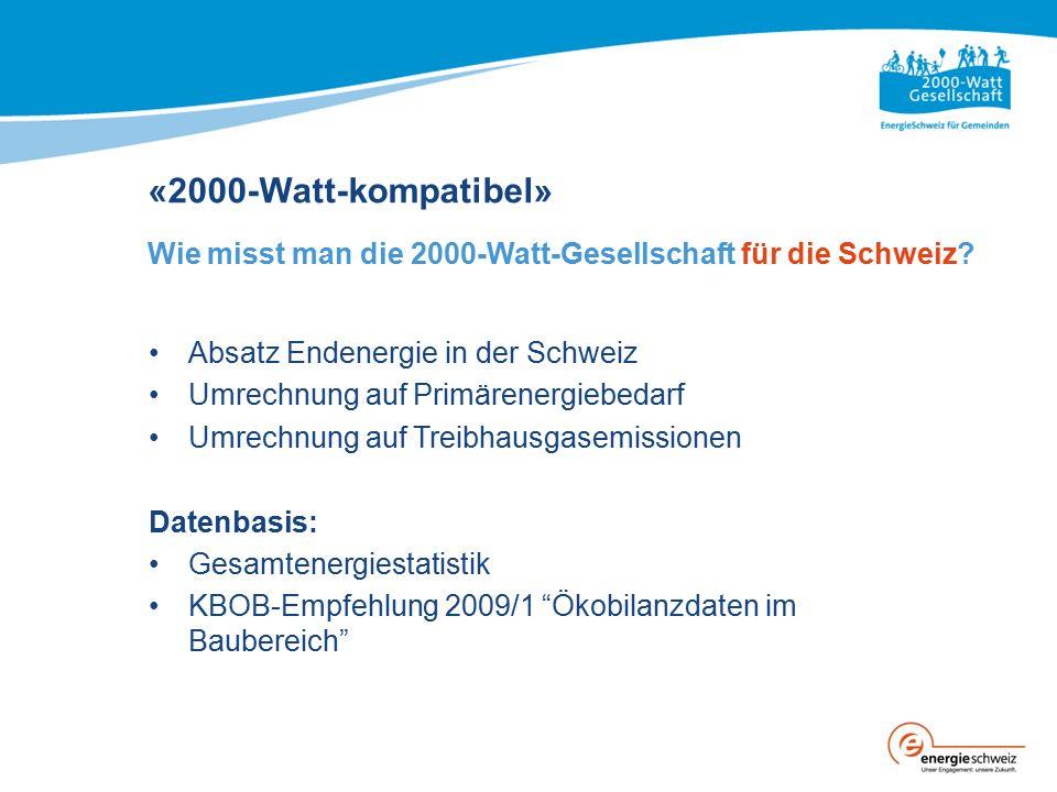«2000-Watt-kompatibel» Wie misst man die 2000-Watt-Gesellschaft für die Schweiz? Absatz Endenergie in der Schweiz Umrechnung auf Primärenergiebedarf U