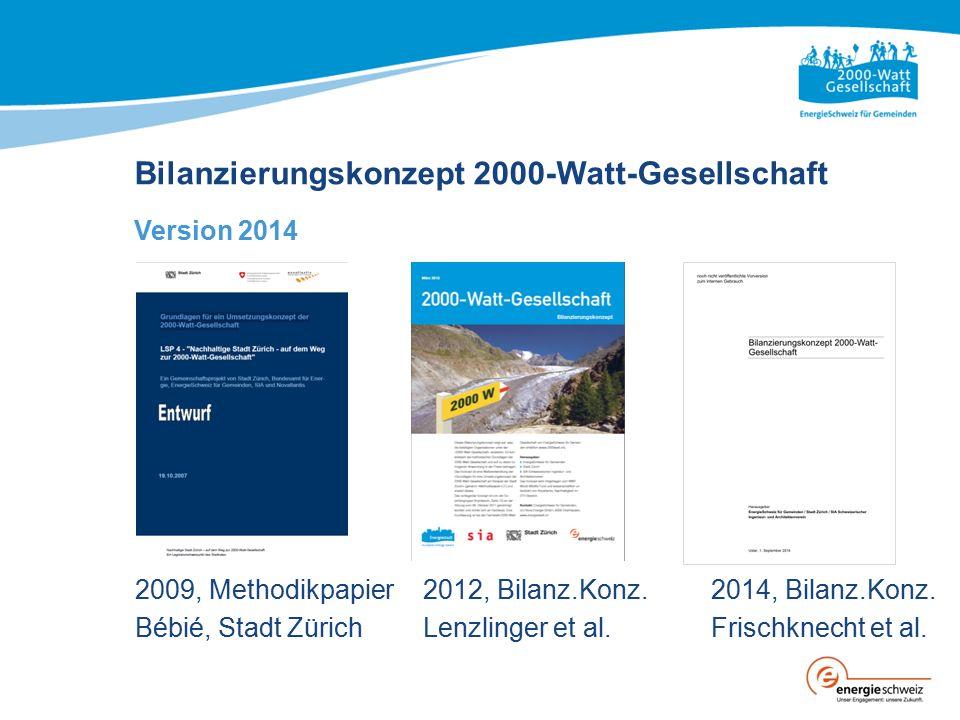 Bilanzierungskonzept 2000-Watt-Gesellschaft Version 2014 2009, Methodikpapier2012, Bilanz.Konz.2014, Bilanz.Konz. Bébié, Stadt ZürichLenzlinger et al.