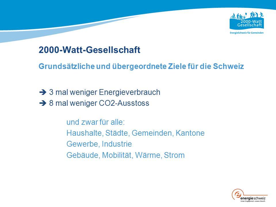 2000-Watt-Gesellschaft Grundsätzliche und übergeordnete Ziele für die Schweiz  3 mal weniger Energieverbrauch  8 mal weniger CO2-Ausstoss und zwar f