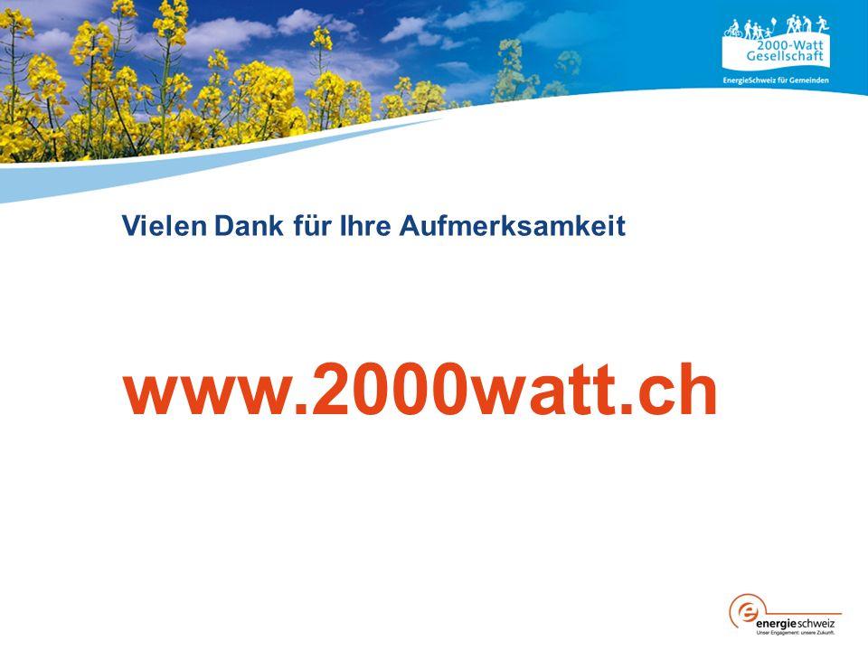 Vielen Dank für Ihre Aufmerksamkeit www.2000watt.ch