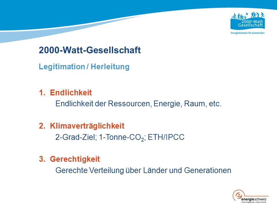 2000-Watt-Gesellschaft Legitimation / Herleitung 1.Endlichkeit Endlichkeit der Ressourcen, Energie, Raum, etc. 2.Klimaverträglichkeit 2-Grad-Ziel; 1-T
