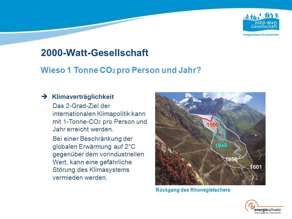 2000-Watt-Gesellschaft Wieso 1 Tonne CO 2 pro Person und Jahr?  Klimaverträglichkeit Das 2-Grad-Ziel der internationalen Klimapolitik kann mit 1-Tonn