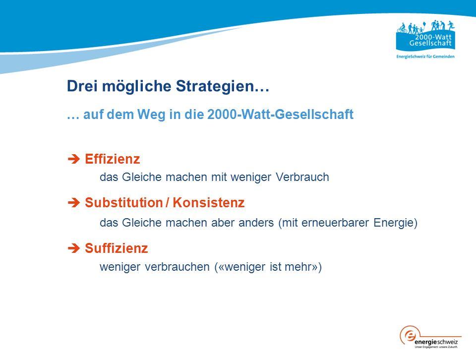 Drei mögliche Strategien… … auf dem Weg in die 2000-Watt-Gesellschaft  Effizienz das Gleiche machen mit weniger Verbrauch  Substitution / Konsistenz das Gleiche machen aber anders (mit erneuerbarer Energie)  Suffizienz weniger verbrauchen («weniger ist mehr»)