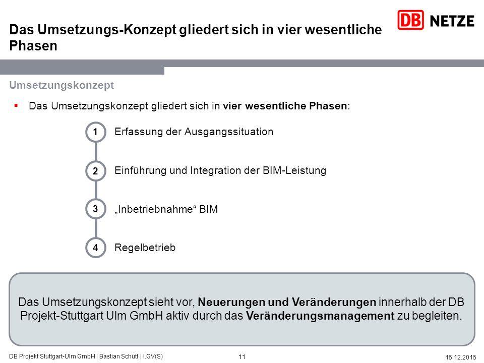 11 15.12.2015 DB Projekt Stuttgart-Ulm GmbH   Bastian Schütt   I.GV(S) Das Umsetzungskonzept sieht vor, Neuerungen und Veränderungen innerhalb der DB