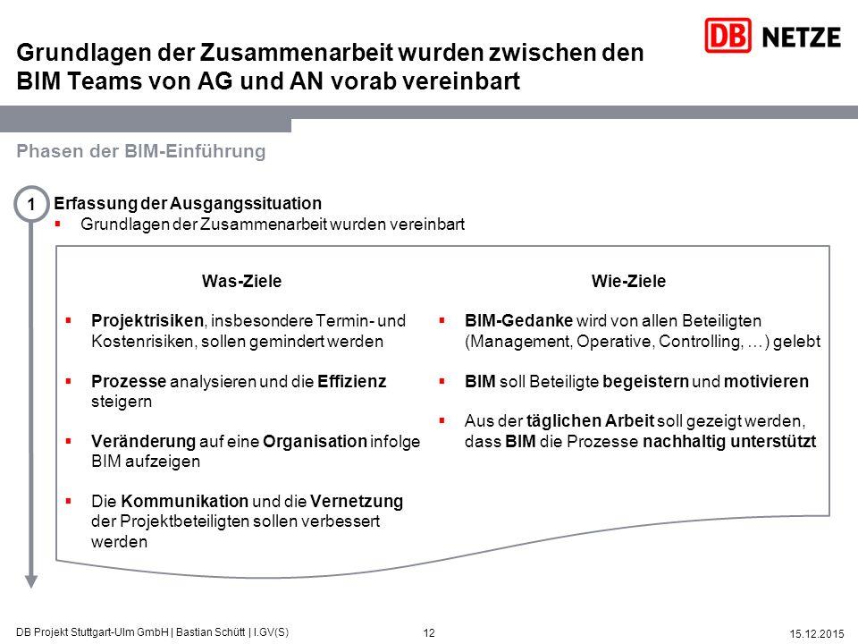 12 15.12.2015 DB Projekt Stuttgart-Ulm GmbH   Bastian Schütt   I.GV(S) Grundlagen der Zusammenarbeit wurden zwischen den BIM Teams von AG und AN vorab