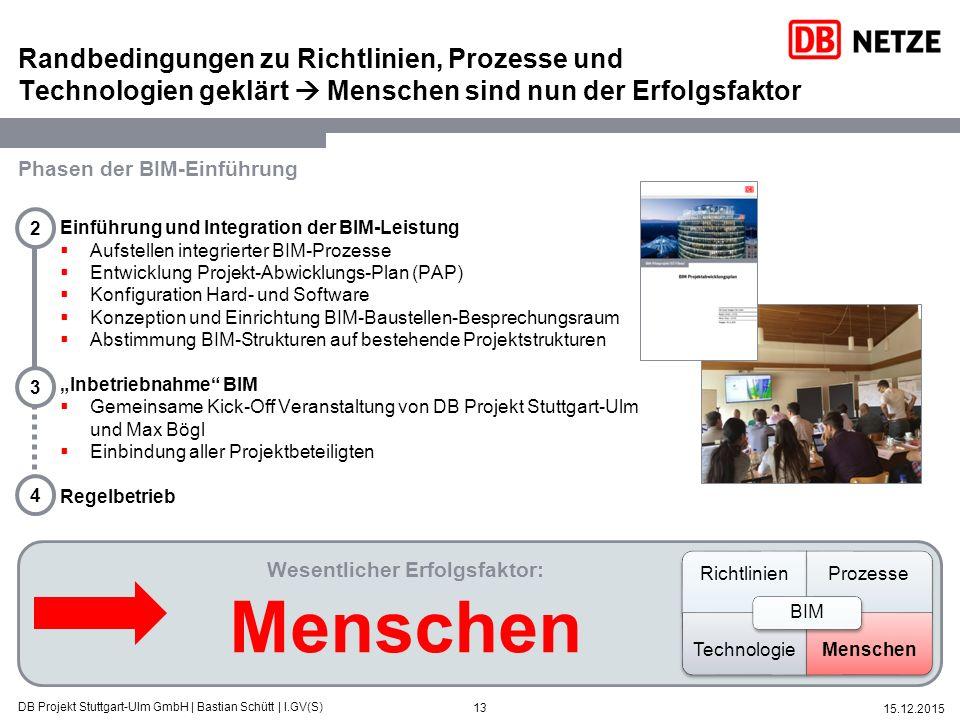 13 15.12.2015 DB Projekt Stuttgart-Ulm GmbH   Bastian Schütt   I.GV(S) Randbedingungen zu Richtlinien, Prozesse und Technologien geklärt  Menschen si
