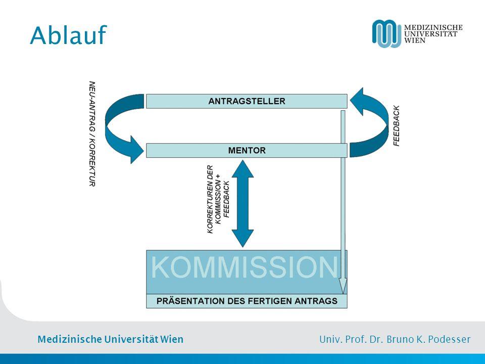 Medizinische Universität Wien Univ. Prof. Dr. Bruno K. Podesser Ablauf