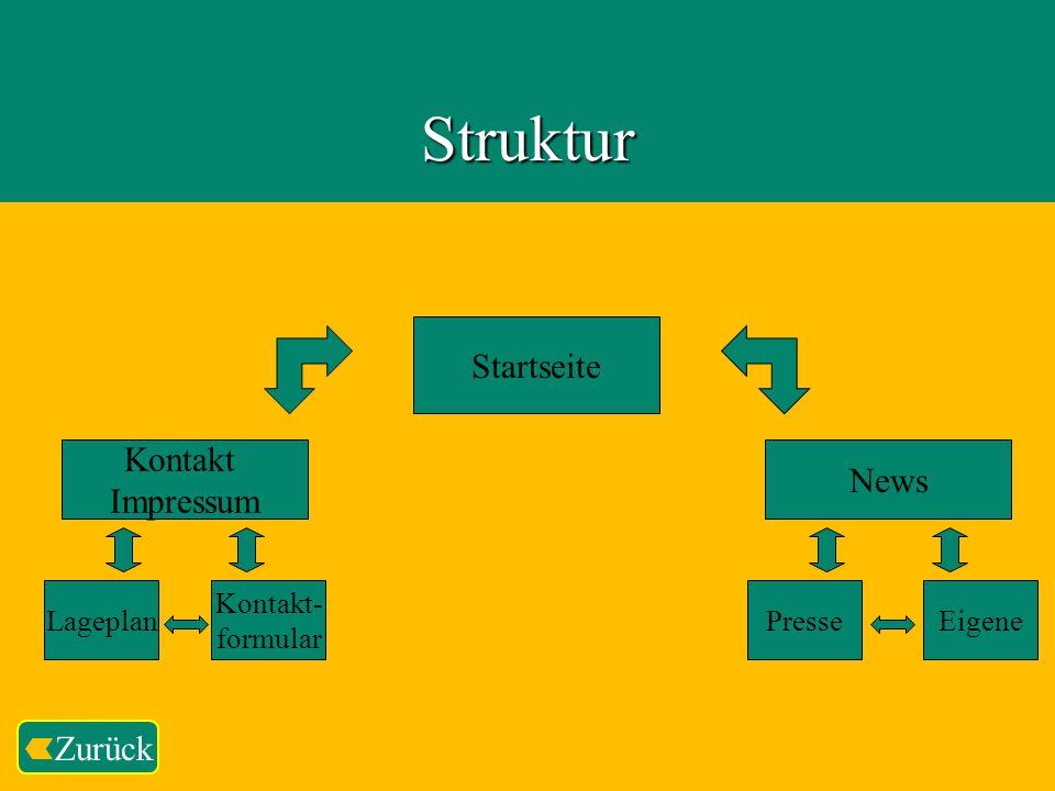 WeiterZurückStruktur Startseite Kontakt Impressum News Lageplan Kontakt- formular PresseEigene Zurück