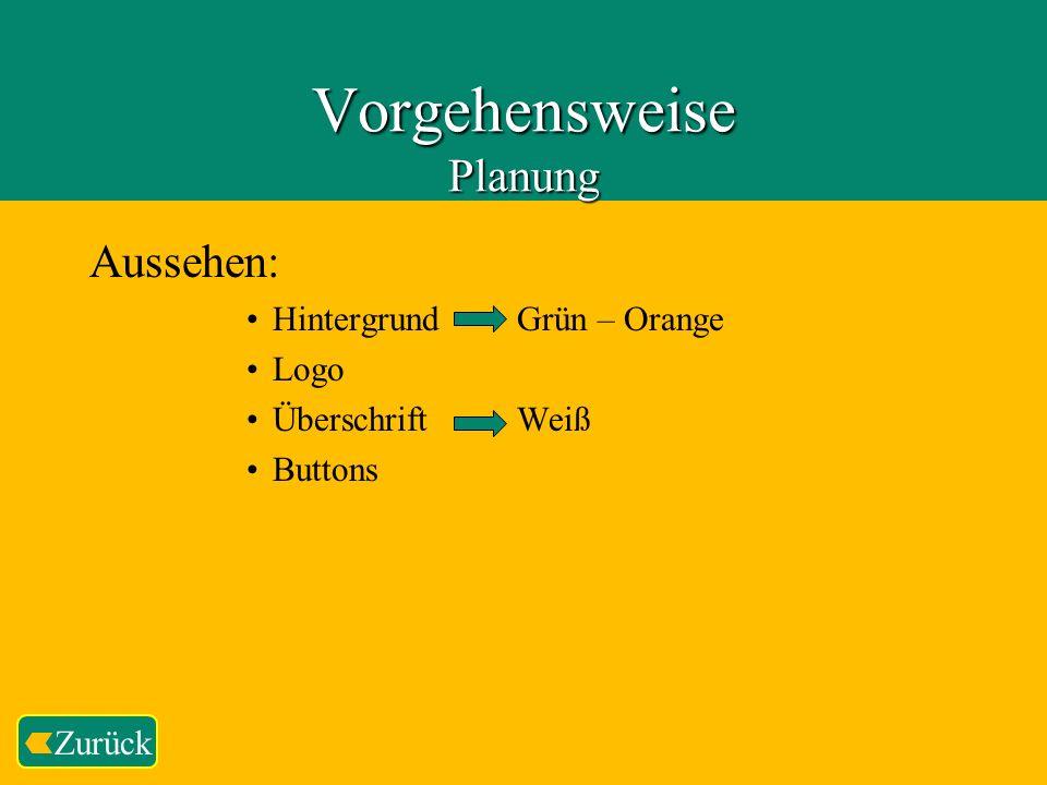 WeiterZurück Vorgehensweise Planung Aussehen: Hintergrund Grün – Orange Logo Überschrift Weiß Buttons Zurück