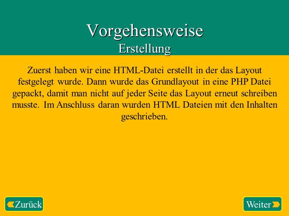 WeiterZurück Vorgehensweise Erstellung Zuerst haben wir eine HTML-Datei erstellt in der das Layout festgelegt wurde.