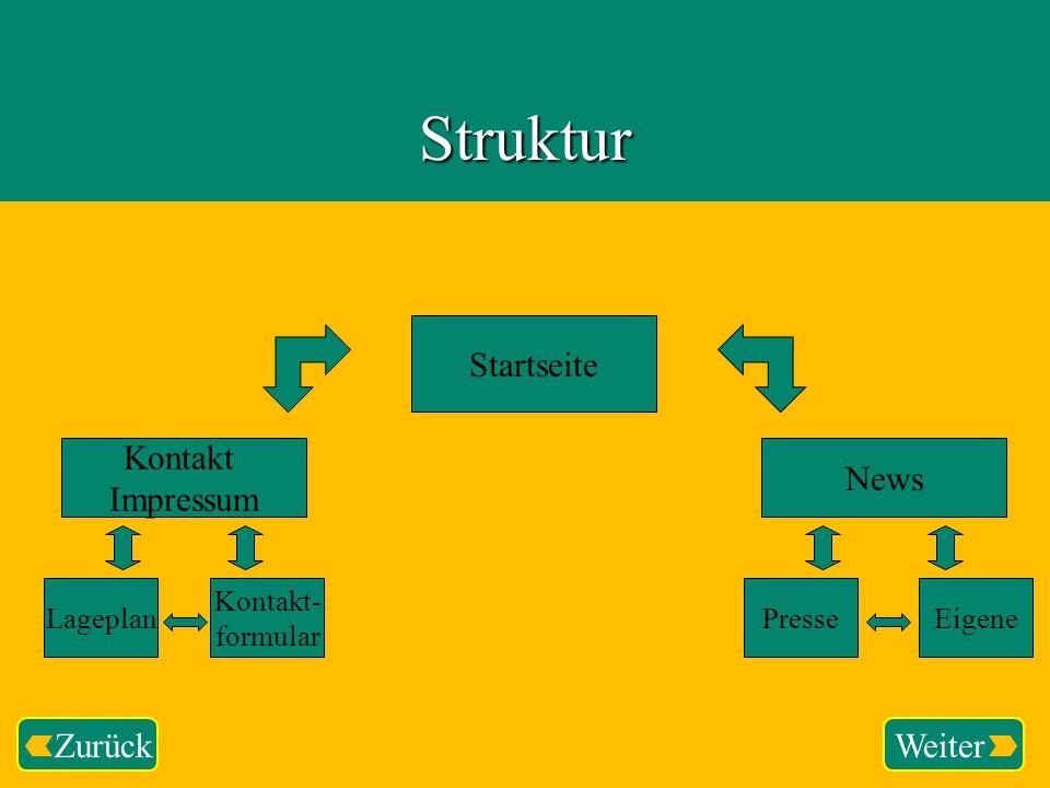 WeiterZurückStruktur Startseite Kontakt Impressum News Lageplan Kontakt- formular PresseEigene