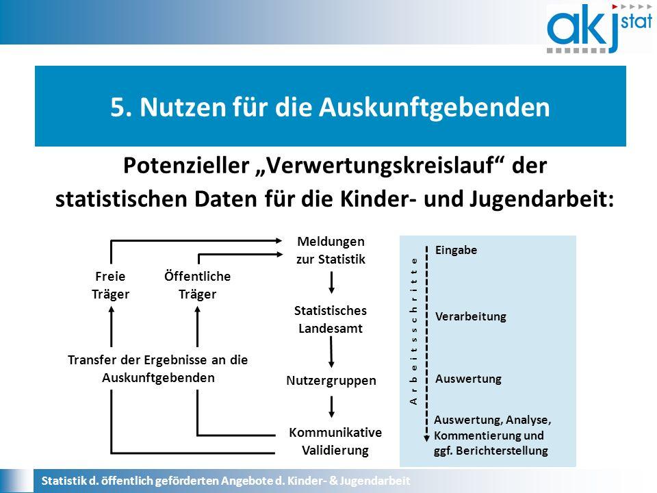Statistik d. öffentlich geförderten Angebote d. Kinder- & Jugendarbeit 5.