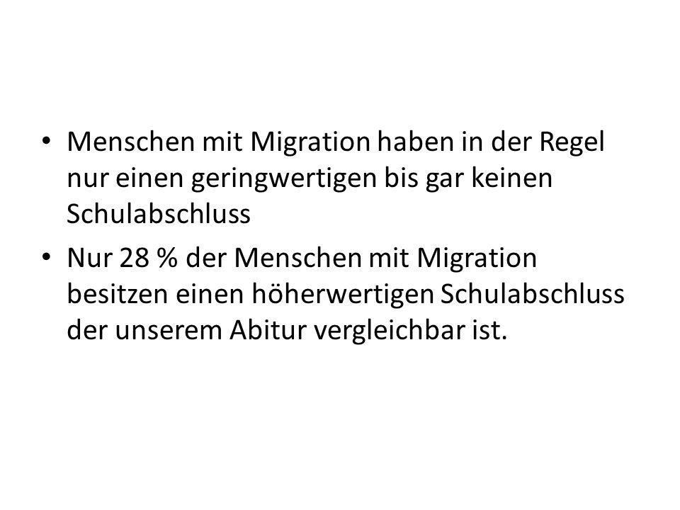Menschen mit Migration haben in der Regel nur einen geringwertigen bis gar keinen Schulabschluss Nur 28 % der Menschen mit Migration besitzen einen hö
