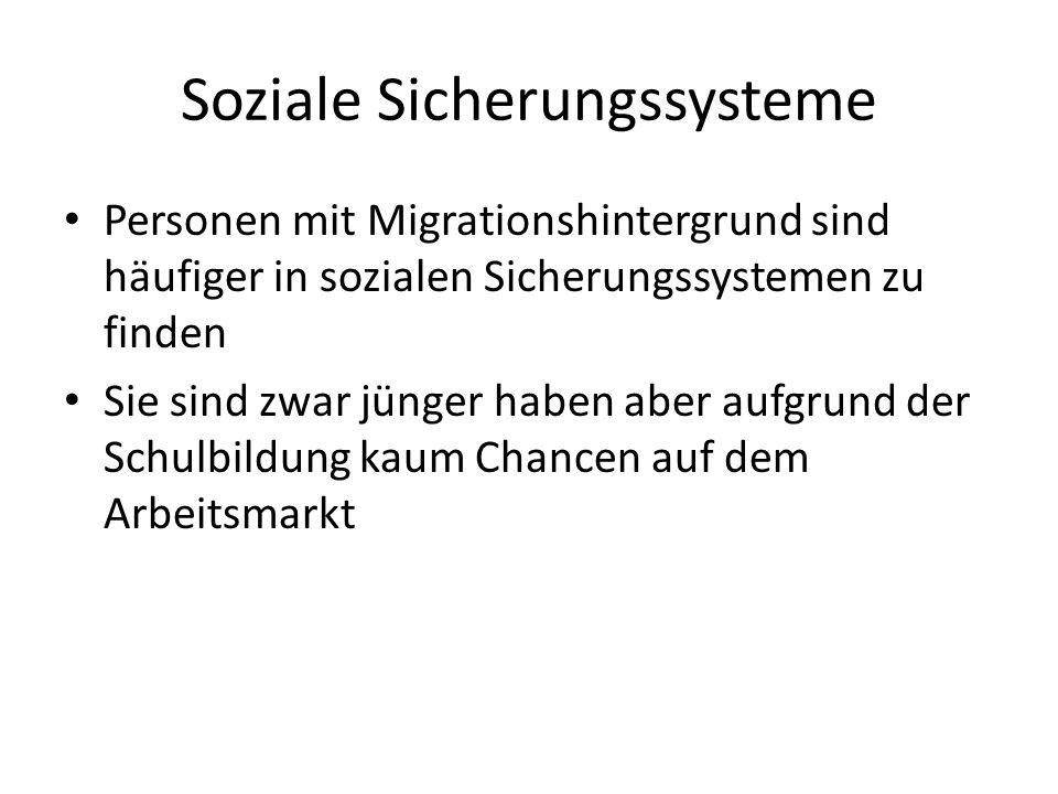Soziale Sicherungssysteme Personen mit Migrationshintergrund sind häufiger in sozialen Sicherungssystemen zu finden Sie sind zwar jünger haben aber au