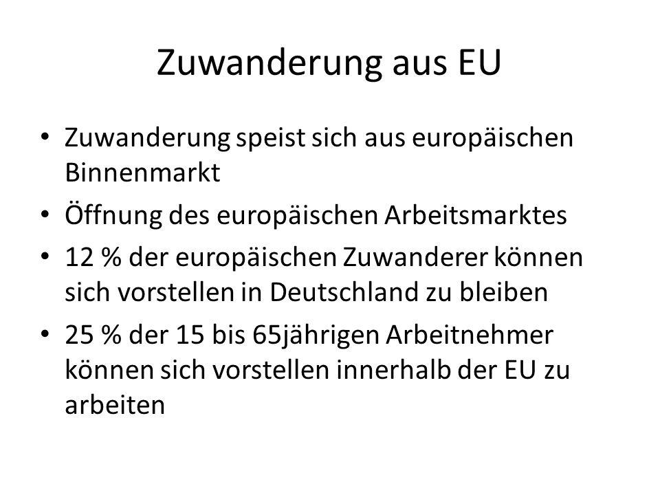 Zuwanderung aus EU Zuwanderung speist sich aus europäischen Binnenmarkt Öffnung des europäischen Arbeitsmarktes 12 % der europäischen Zuwanderer könne