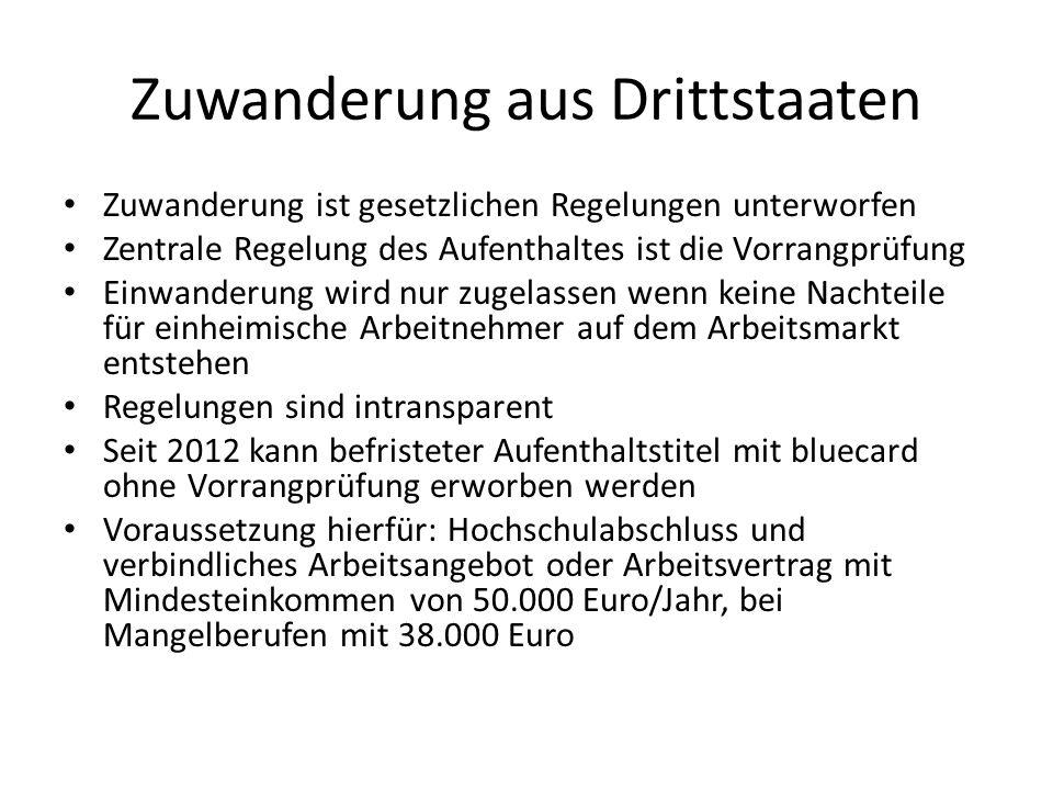 Zuwanderung aus Drittstaaten Zuwanderung ist gesetzlichen Regelungen unterworfen Zentrale Regelung des Aufenthaltes ist die Vorrangprüfung Einwanderun
