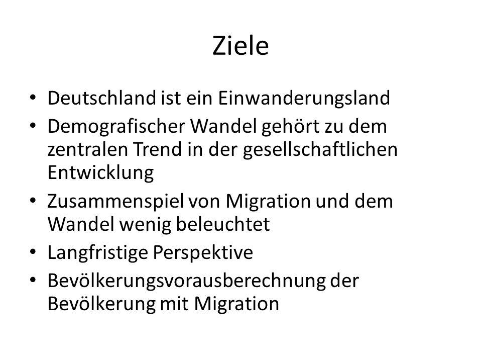 Ziele Zunehmende Heterogenität innerhalb Westdeutschland Attraktivität für hochqualifizierte Zuwanderung als Herausforderung Alterung der Zuwanderung erfordert entsprechende Unterstützung
