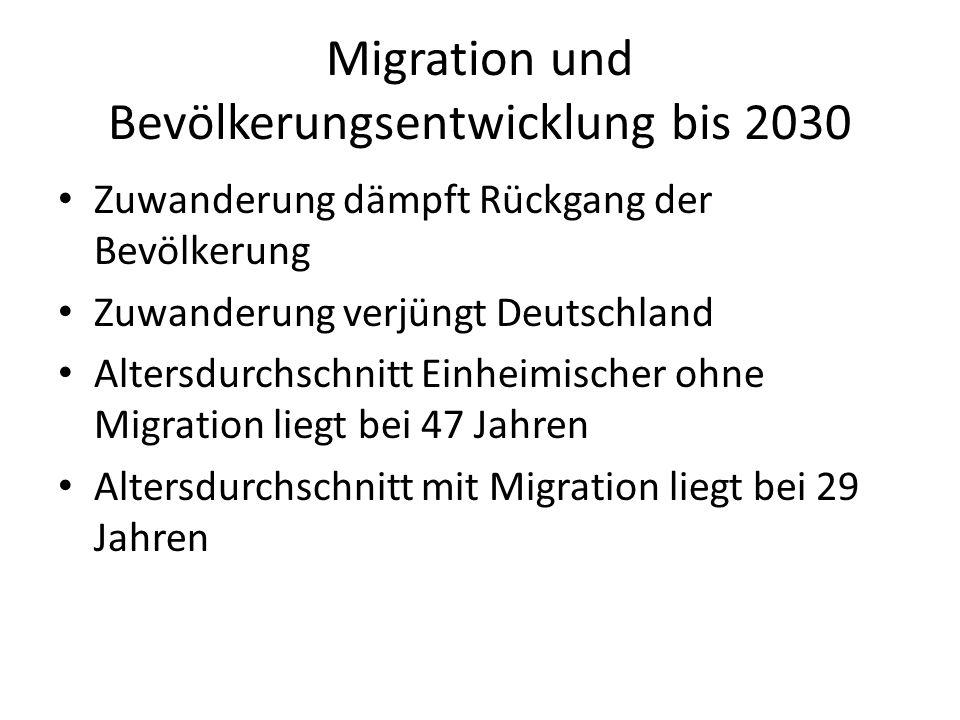 Migration und Bevölkerungsentwicklung bis 2030 Zuwanderung dämpft Rückgang der Bevölkerung Zuwanderung verjüngt Deutschland Altersdurchschnitt Einheim