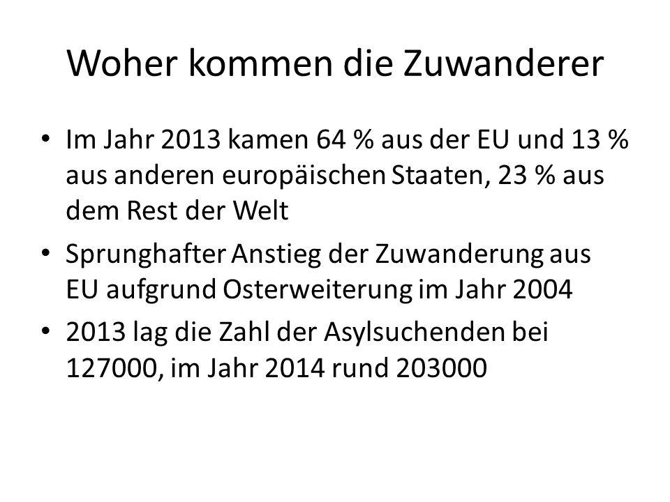 Woher kommen die Zuwanderer Im Jahr 2013 kamen 64 % aus der EU und 13 % aus anderen europäischen Staaten, 23 % aus dem Rest der Welt Sprunghafter Anst