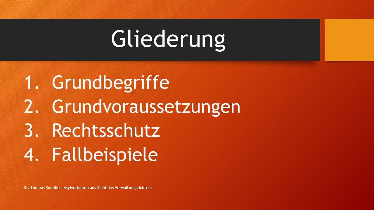 Gliederung 1.Grundbegriffe 2.Grundvoraussetzungen 3.Rechtsschutz 4.Fallbeispiele Dr.