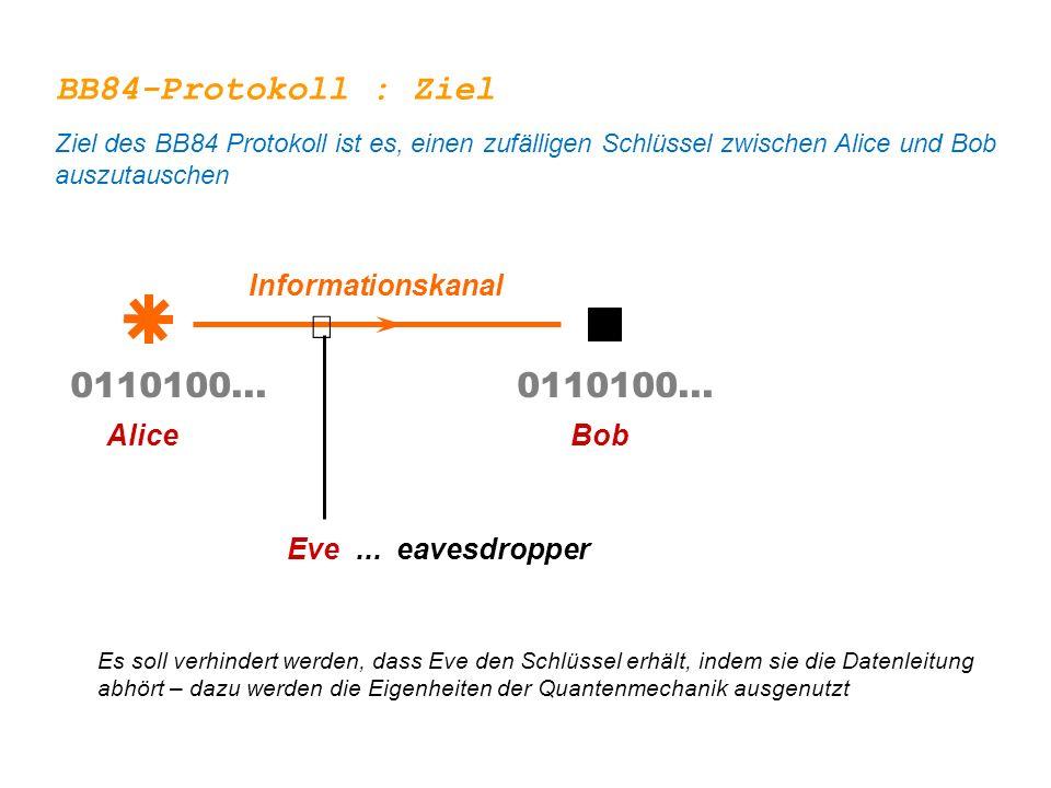 AliceBob Informationskanal 0110100...  Eve... eavesdropper BB84-Protokoll : Ziel Ziel des BB84 Protokoll ist es, einen zufälligen Schlüssel zwischen