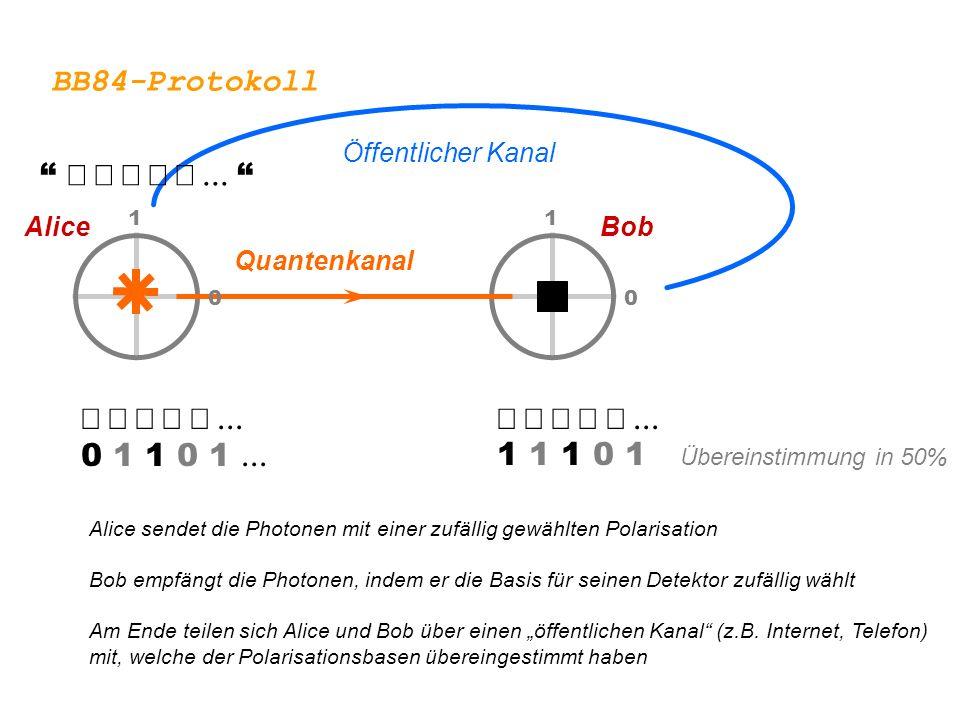 """0 Bob Öffentlicher Kanal Alice 1 0 1 1 0 1 0  0 1 1 0 1   1 1 1 0 1 Übereinstimmung in 50% """"  """" Quantenkanal"""