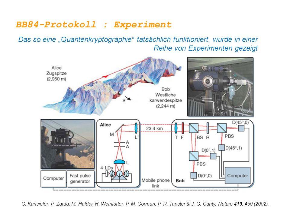 C. Kurtsiefer, P. Zarda, M. Halder, H. Weinfurter, P. M. Gorman, P. R. Tapster & J. G. Garity, Nature 419, 450 (2002). BB84-Protokoll : Experiment Das