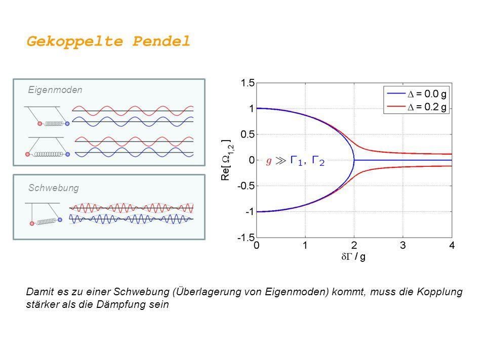 Gekoppelte Pendel Eigenmoden Schwebung Damit es zu einer Schwebung (Überlagerung von Eigenmoden) kommt, muss die Kopplung stärker als die Dämpfung sei