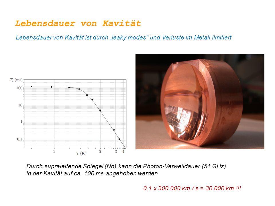 """Lebensdauer von Kavität Lebensdauer von Kavität ist durch """"leaky modes"""" und Verluste im Metall limitiert Durch supraleitende Spiegel (Nb) kann die Pho"""