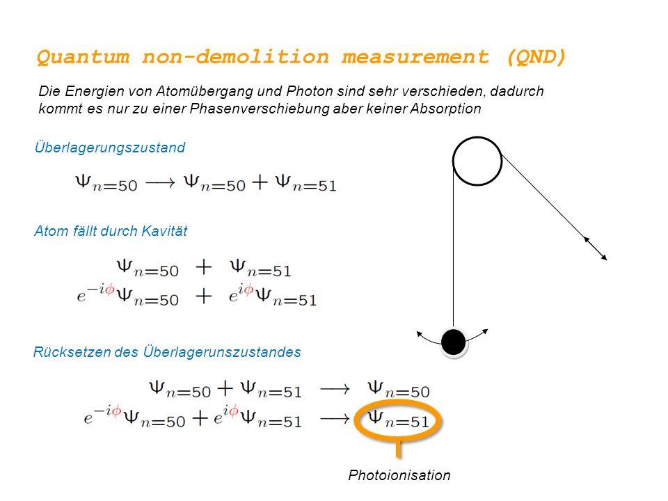 Quantum non-demolition measurement (QND) Die Energien von Atomübergang und Photon sind sehr verschieden, dadurch kommt es nur zu einer Phasenverschieb