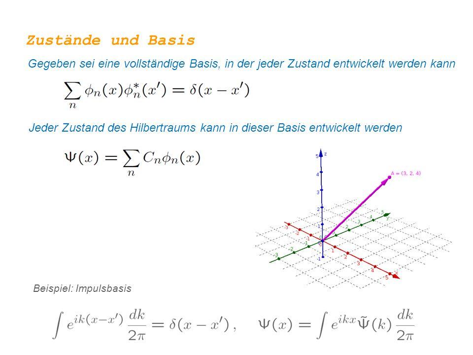 Zustände und Basis Gegeben sei eine vollständige Basis, in der jeder Zustand entwickelt werden kann Jeder Zustand des Hilbertraums kann in dieser Basi