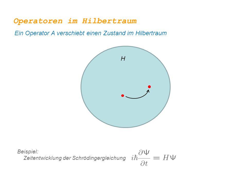 Lebensdauer von Atomen Lebensdauer von Atomen ist durch spontane Emission von Photonen limitiert Wigner – Weisskopf – Zerfallsrate - Lebensdauer von einigen ms - extrem große Dipolmomente Rydbergzustände : n ~ 50 – 200, semiklassische Zustände