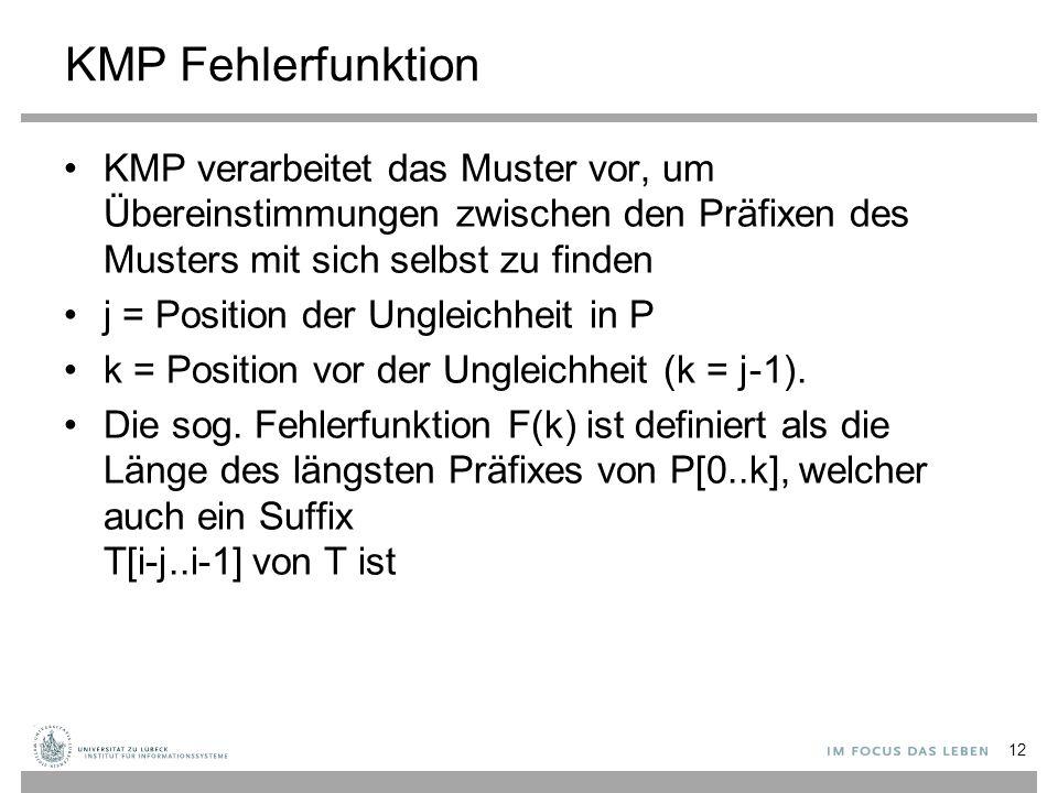KMP Fehlerfunktion KMP verarbeitet das Muster vor, um Übereinstimmungen zwischen den Präfixen des Musters mit sich selbst zu finden j = Position der Ungleichheit in P k = Position vor der Ungleichheit (k = j-1).