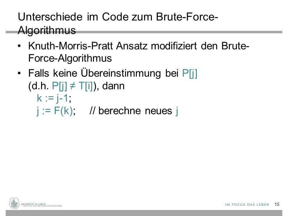 Unterschiede im Code zum Brute-Force- Algorithmus Knuth-Morris-Pratt Ansatz modifiziert den Brute- Force-Algorithmus Falls keine Übereinstimmung bei P[j] (d.h.