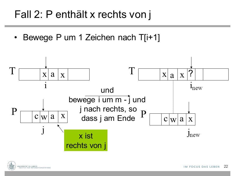 w a x w x a Fall 2: P enthält x rechts von j Bewege P um 1 Zeichen nach T[i+1] a x T i P j c a x T i new P j new c .