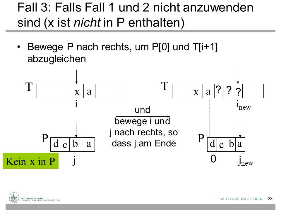 b a d Fall 3: Falls Fall 1 und 2 nicht anzuwenden sind (x ist nicht in P enthalten) Bewege P nach rechts, um P[0] und T[i+1] abzugleichen x a T i P j c x a T i new b a P j new d c .