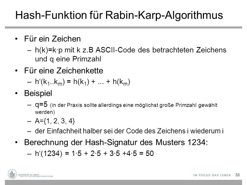 Hash-Funktion für Rabin-Karp-Algorithmus Für ein Zeichen –h(k)=k∙p mit k z.B ASCII-Code des betrachteten Zeichens und q eine Primzahl Für eine Zeichenkette –h'(k 1..k m ) = h(k 1 ) +...