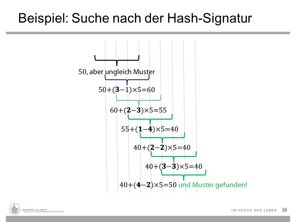 Beispiel: Suche nach der Hash-Signatur 35