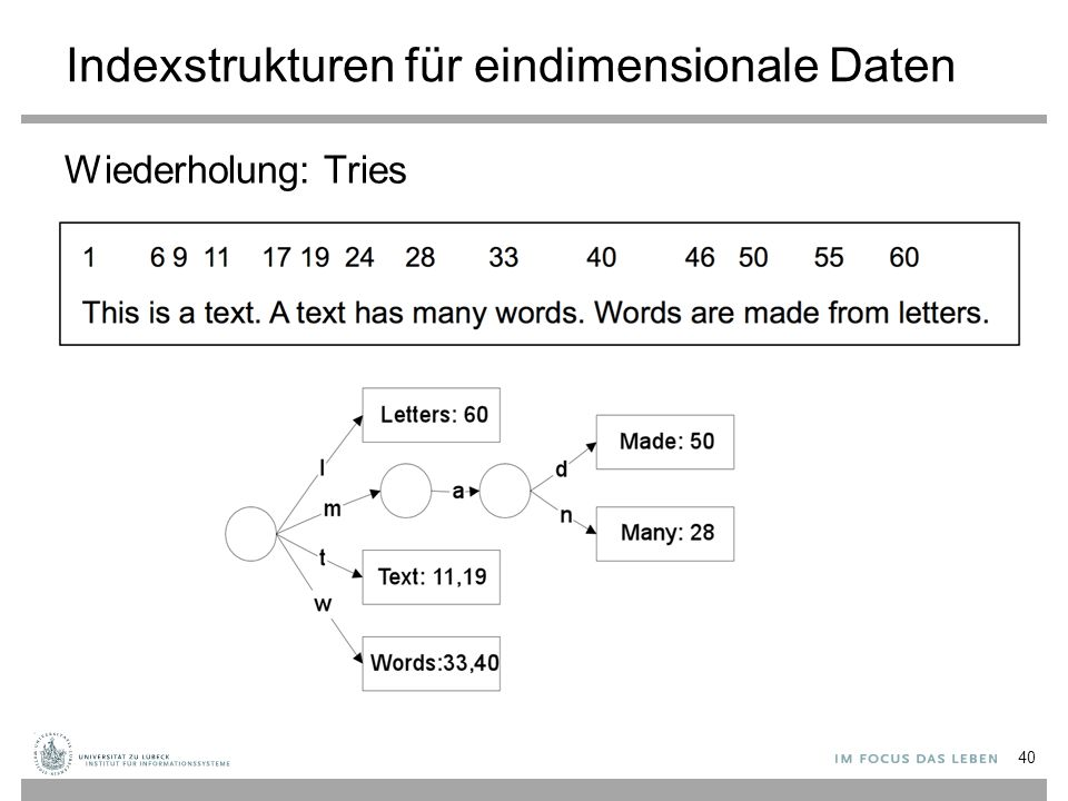 Indexstrukturen für eindimensionale Daten Wiederholung: Tries 40