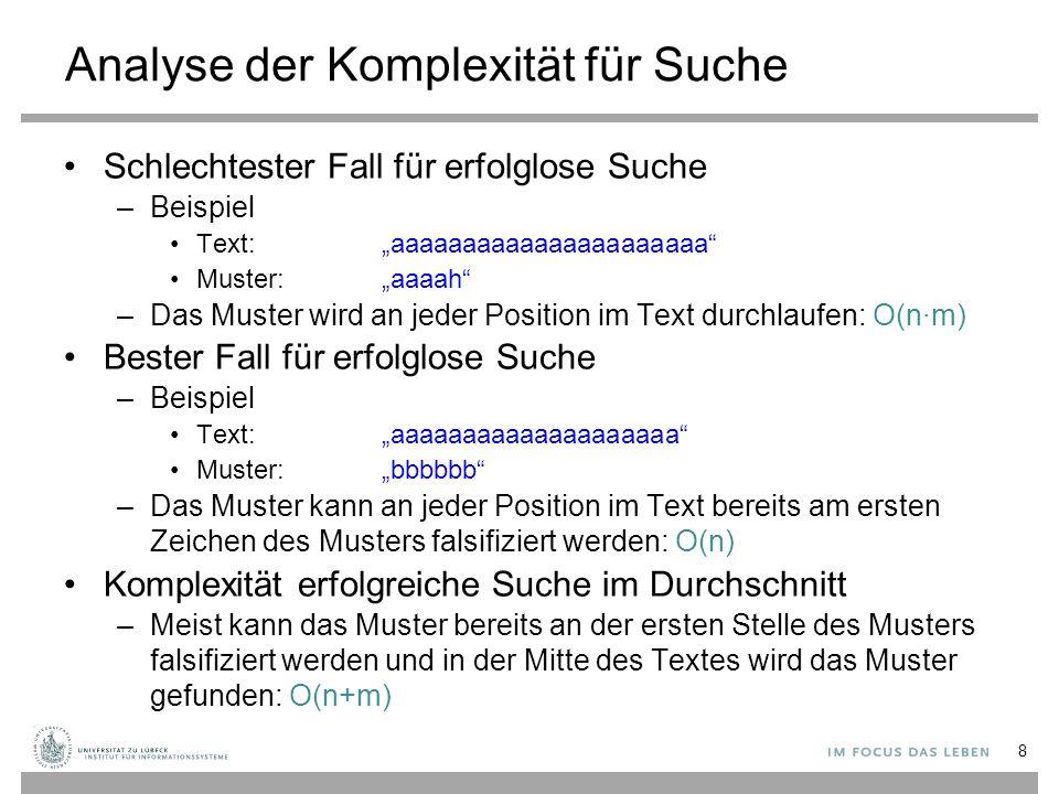 """Analyse der Komplexität für Suche Schlechtester Fall für erfolglose Suche –Beispiel Text: """"aaaaaaaaaaaaaaaaaaaaaa Muster: """"aaaah –Das Muster wird an jeder Position im Text durchlaufen: O(n∙m) Bester Fall für erfolglose Suche –Beispiel Text: """"aaaaaaaaaaaaaaaaaaaa Muster:""""bbbbbb –Das Muster kann an jeder Position im Text bereits am ersten Zeichen des Musters falsifiziert werden: O(n) Komplexität erfolgreiche Suche im Durchschnitt –Meist kann das Muster bereits an der ersten Stelle des Musters falsifiziert werden und in der Mitte des Textes wird das Muster gefunden: O(n+m) 8"""