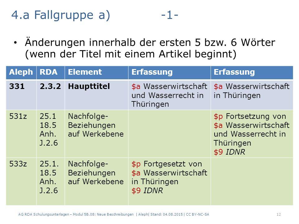 AG RDA Schulungsunterlagen – Modul 5B.08: Neue Beschreibungen | Aleph| Stand: 04.08.2015 | CC BY-NC-SA12 AlephRDAElementErfassung 3312.3.2Haupttitel$a Wasserwirtschaft und Wasserrecht in Thüringen $a Wasserwirtschaft in Thüringen 531z25.1 18.5 Anh.