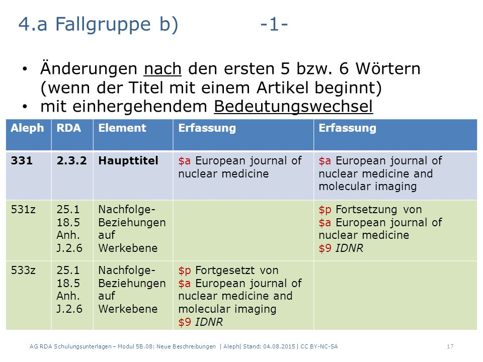 AG RDA Schulungsunterlagen – Modul 5B.08: Neue Beschreibungen | Aleph| Stand: 04.08.2015 | CC BY-NC-SA17 AlephRDAElementErfassung 3312.3.2Haupttitel$a European journal of nuclear medicine $a European journal of nuclear medicine and molecular imaging 531z25.1 18.5 Anh.