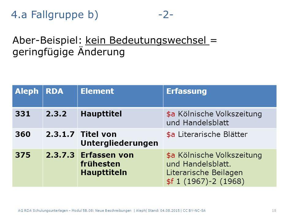 AG RDA Schulungsunterlagen – Modul 5B.08: Neue Beschreibungen | Aleph| Stand: 04.08.2015 | CC BY-NC-SA18 Aber-Beispiel: kein Bedeutungswechsel = geringfügige Änderung AlephRDAElementErfassung 3312.3.2Haupttitel$a Kölnische Volkszeitung und Handelsblatt 3602.3.1.7Titel von Untergliederungen $a Literarische Blätter 3752.3.7.3Erfassen von frühesten Haupttiteln $a Kölnische Volkszeitung und Handelsblatt.