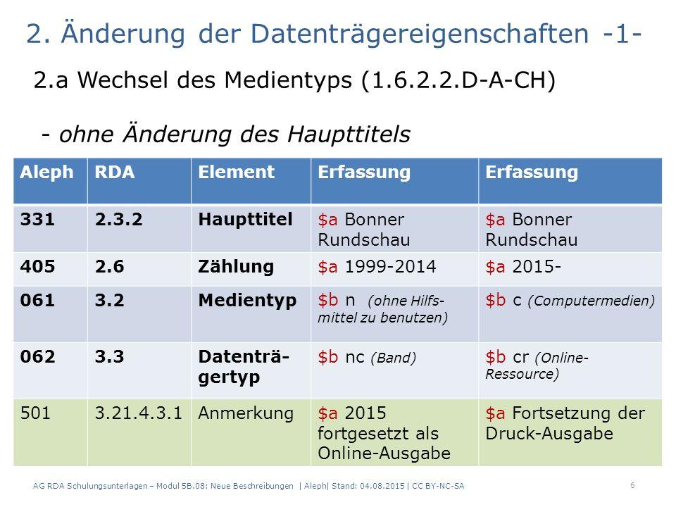 AG RDA Schulungsunterlagen – Modul 5B.08: Neue Beschreibungen | Aleph| Stand: 04.08.2015 | CC BY-NC-SA 6 2.