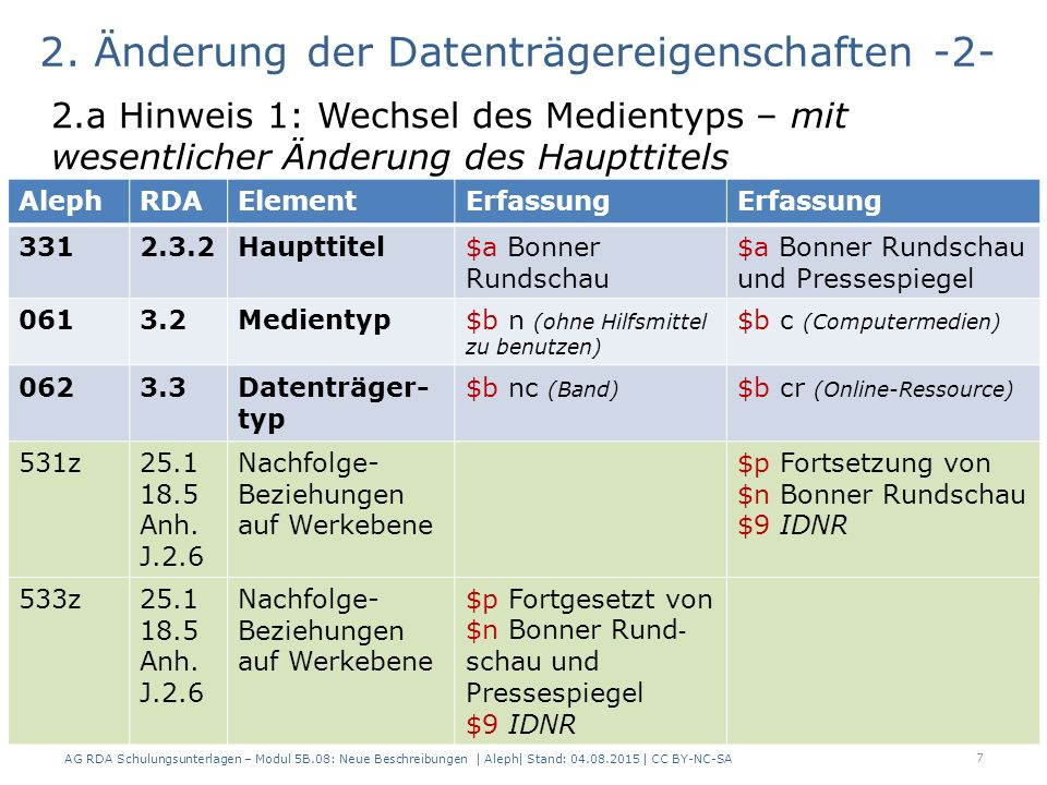 AG RDA Schulungsunterlagen – Modul 5B.08: Neue Beschreibungen | Aleph| Stand: 04.08.2015 | CC BY-NC-SA 7 2.