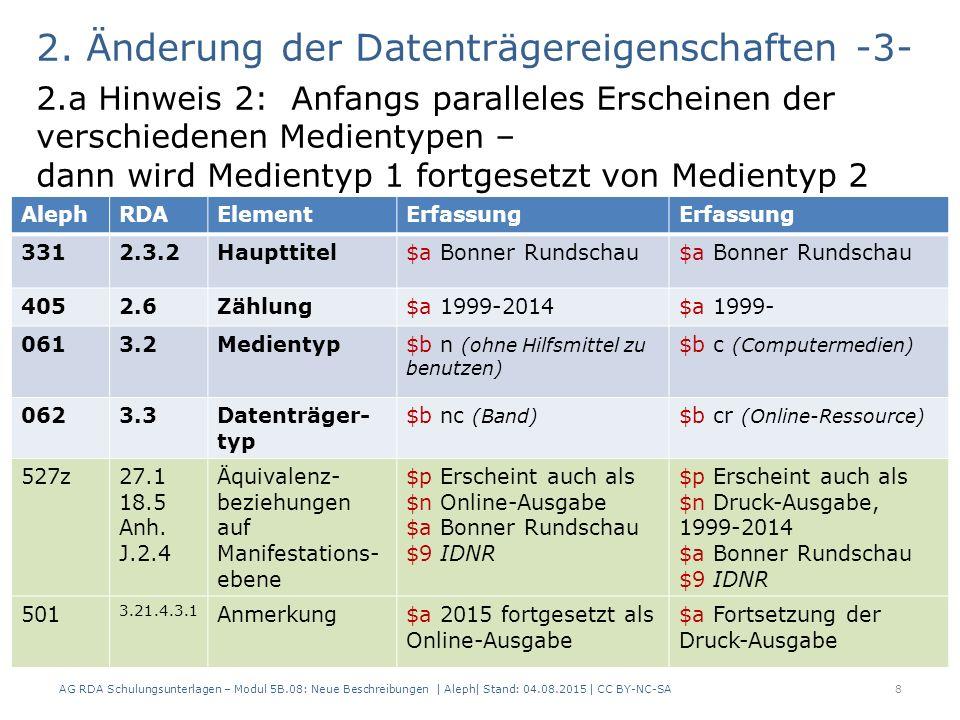 AG RDA Schulungsunterlagen – Modul 5B.08: Neue Beschreibungen | Aleph| Stand: 04.08.2015 | CC BY-NC-SA8 2.