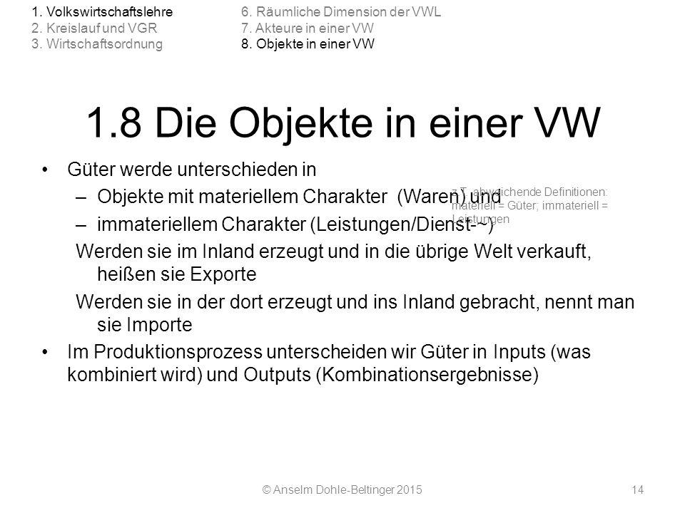 1.8 Die Objekte in einer VW Güter werde unterschieden in –Objekte mit materiellem Charakter (Waren) und –immateriellem Charakter (Leistungen/Dienst-~)
